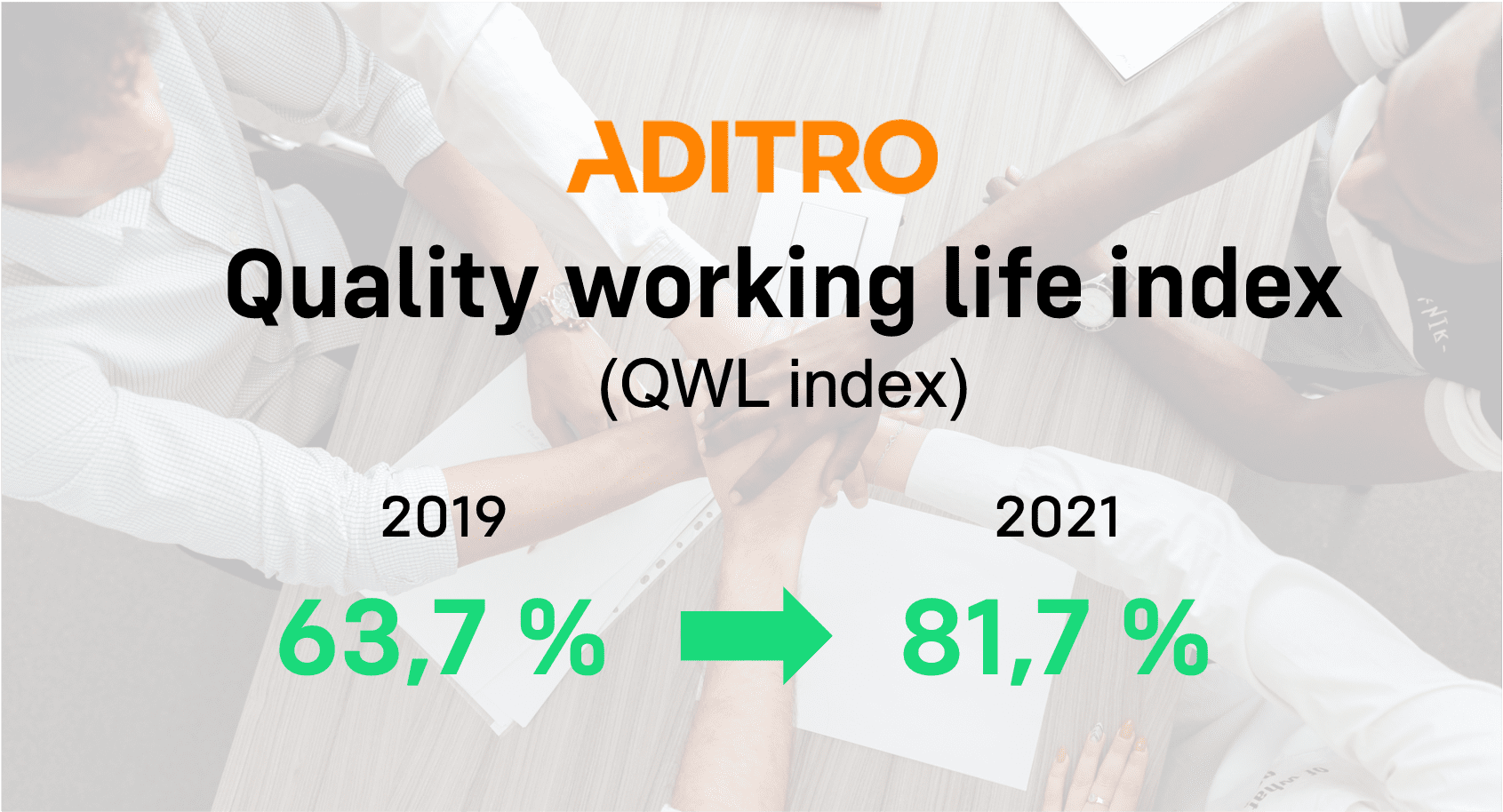 Lifted quality working life index
